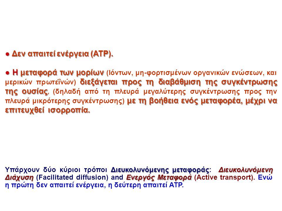 ● Δεν απαιτεί ενέργεια (ATP).