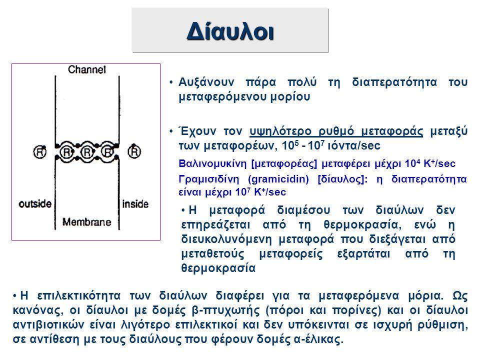 Δίαυλοι Αυξάνουν πάρα πολύ τη διαπερατότητα του μεταφερόμενου μορίου