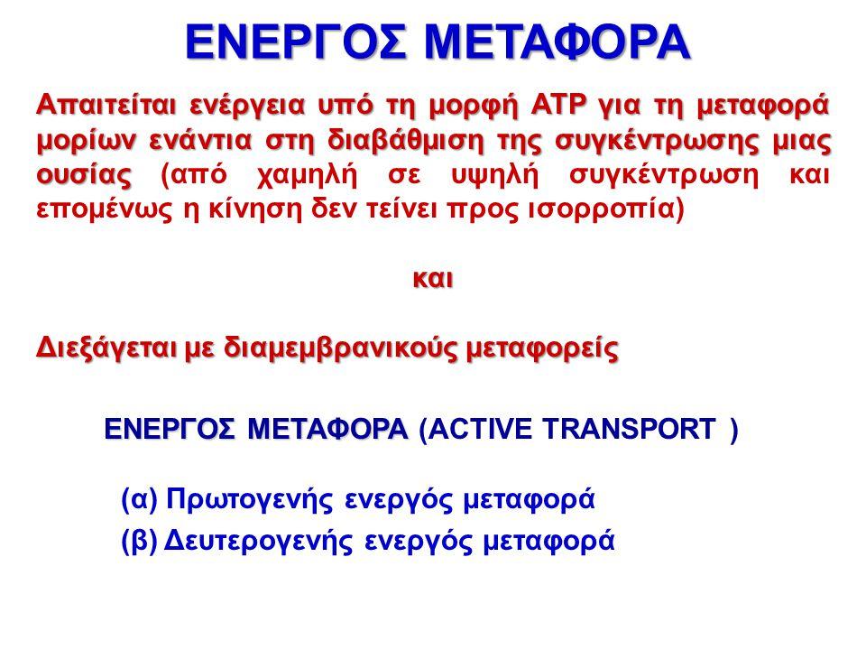 ΕΝΕΡΓΟΣ ΜΕΤΑΦΟΡΑ