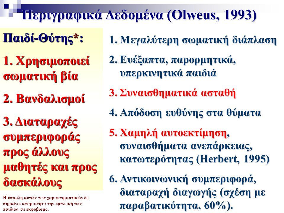 Περιγραφικά Δεδομένα (Olweus, 1993)