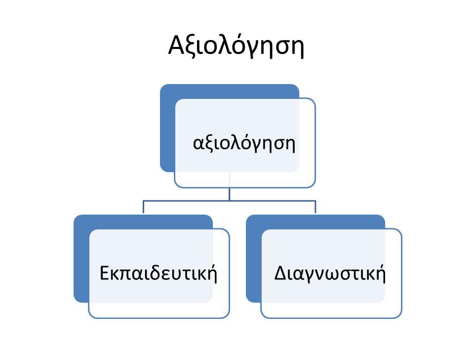 Αξιολόγηση αξιολόγηση Εκπαιδευτική Διαγνωστική