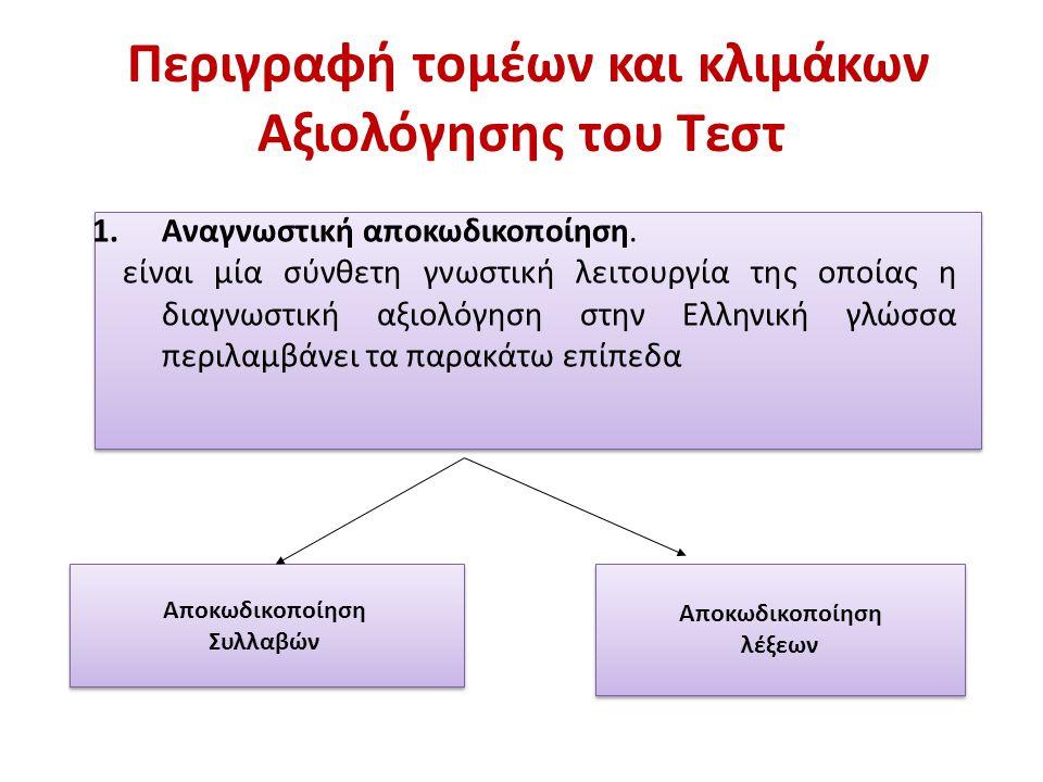 Περιγραφή τομέων και κλιμάκων Αξιολόγησης του Τεστ