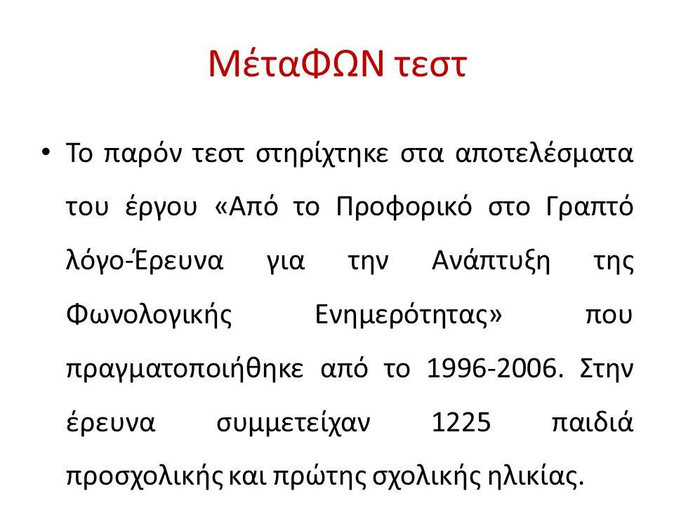 ΜέταΦΩΝ τεστ