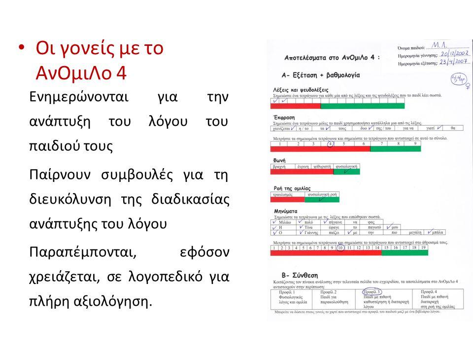 Οι γονείς με το ΑνΟμιΛο 4 Ενημερώνονται για την ανάπτυξη του λόγου του παιδιού τους.