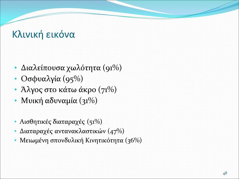 Κλινική εικόνα Διαλείπουσα χωλότητα (91%) Οσφυαλγία (95%)
