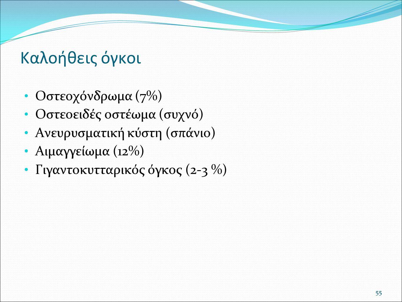 Καλοήθεις όγκοι Οστεοχόνδρωμα (7%) Οστεοειδές οστέωμα (συχνό)