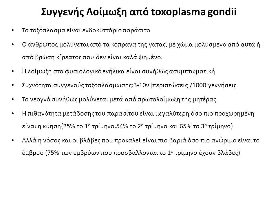 Συγγενής Λοίμωξη από toxoplasma gondii