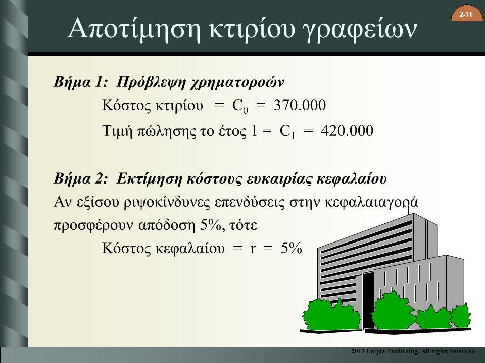 Αποτίμηση κτιρίου γραφείων