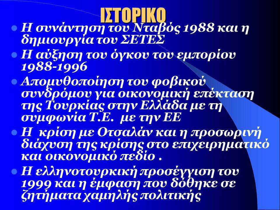 ΙΣΤΟΡΙΚΟ Η συνάντηση του Νταβός 1988 και η δημιουργία του ΣΕΤΕΣ
