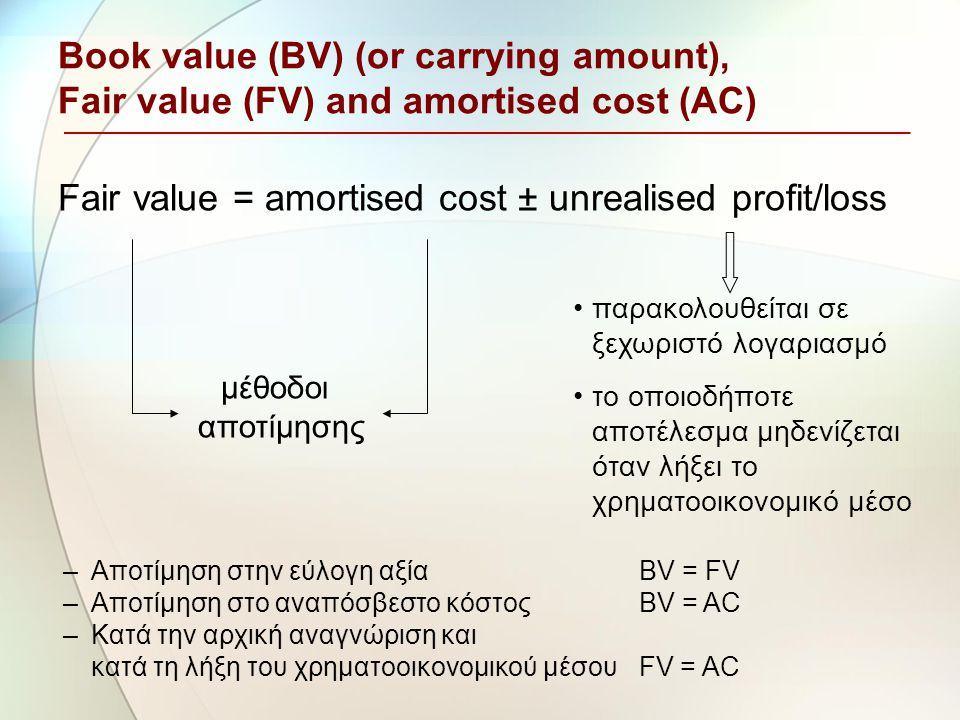 Fair value = amortised cost ± unrealised profit/loss