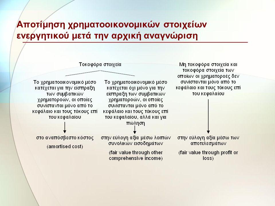Αποτίμηση χρηματοοικονομικών στοιχείων ενεργητικού μετά την αρχική αναγνώριση