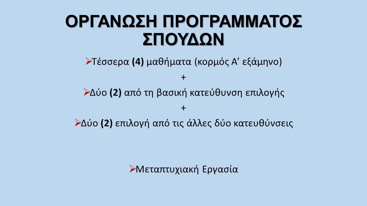 ΟΡΓΑΝΩΣΗ ΠΡΟΓΡΑΜΜΑΤΟΣ ΣΠΟΥΔΩΝ
