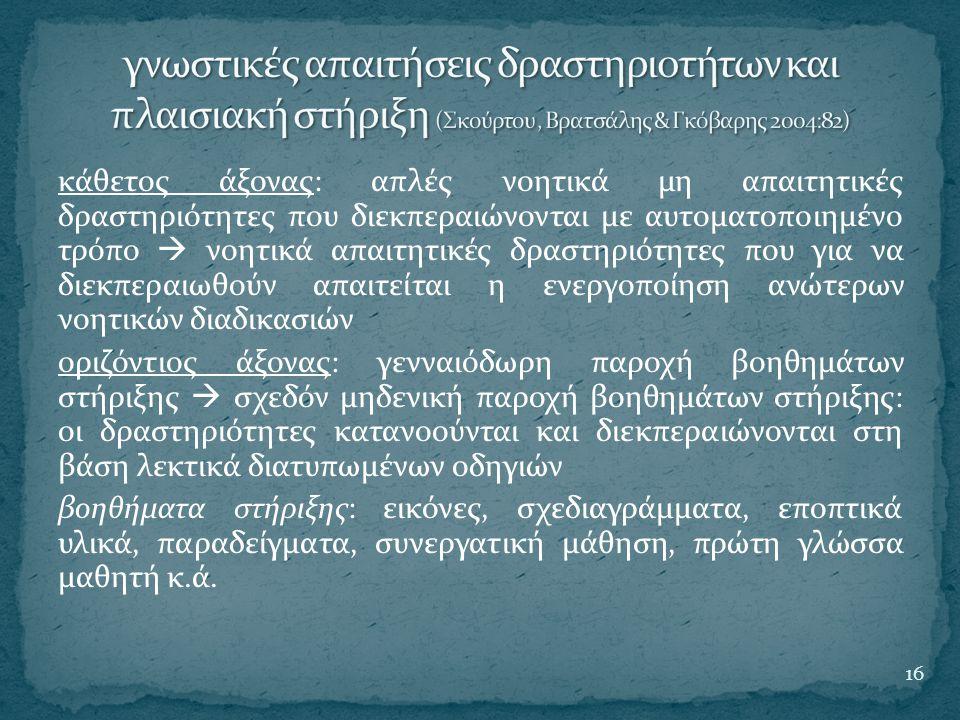 γνωστικές απαιτήσεις δραστηριοτήτων και πλαισιακή στήριξη (Σκούρτου , Βρατσάλης & Γκόβαρης 2004:82)