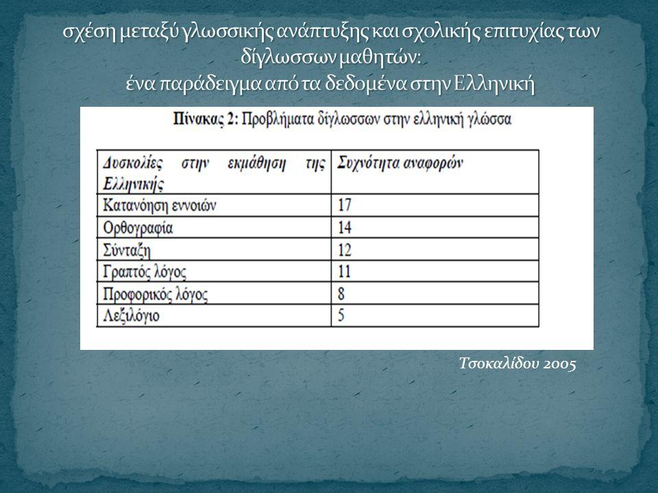 σχέση μεταξύ γλωσσικής ανάπτυξης και σχολικής επιτυχίας των δίγλωσσων μαθητών: ένα παράδειγμα από τα δεδομένα στην Ελληνική