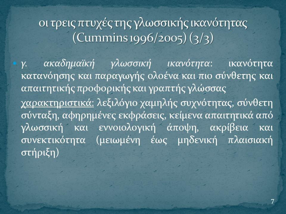 οι τρεις πτυχές της γλωσσικής ικανότητας (Cummins 1996/2005) (3/3)