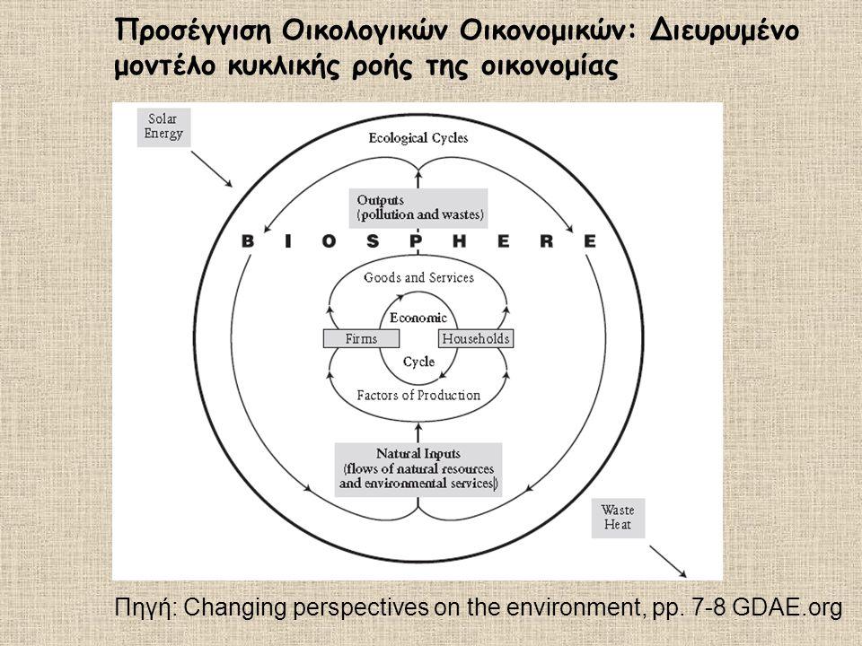 Προσέγγιση Οικολογικών Οικονομικών: Διευρυμένο μοντέλο κυκλικής ροής της οικονομίας