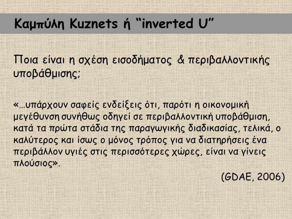 Καμπύλη Kuznets ή inverted U
