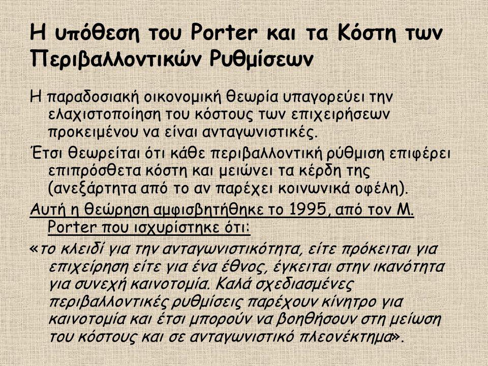 Η υπόθεση του Porter και τα Κόστη των Περιβαλλοντικών Ρυθμίσεων