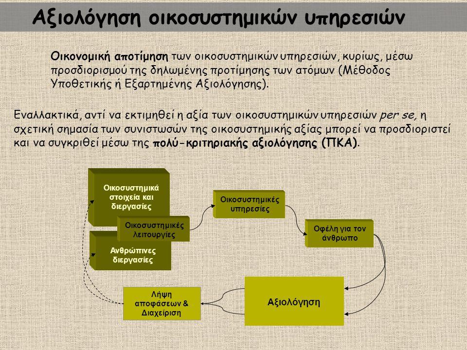 Αξιολόγηση οικοσυστημικών υπηρεσιών