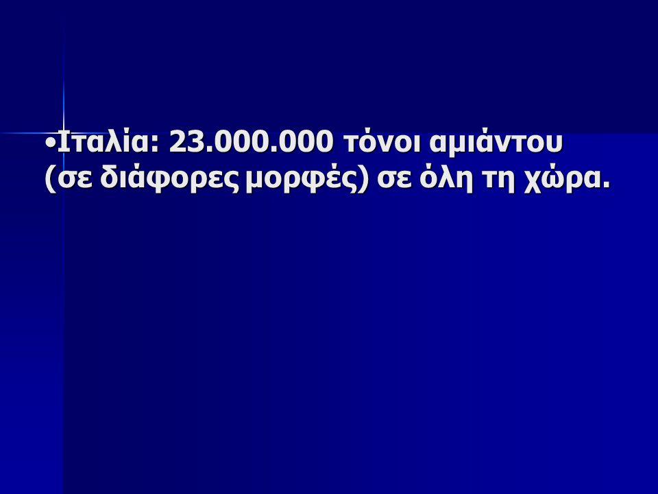 Ιταλία: 23.000.000 τόνοι αμιάντου (σε διάφορες μορφές) σε όλη τη χώρα.