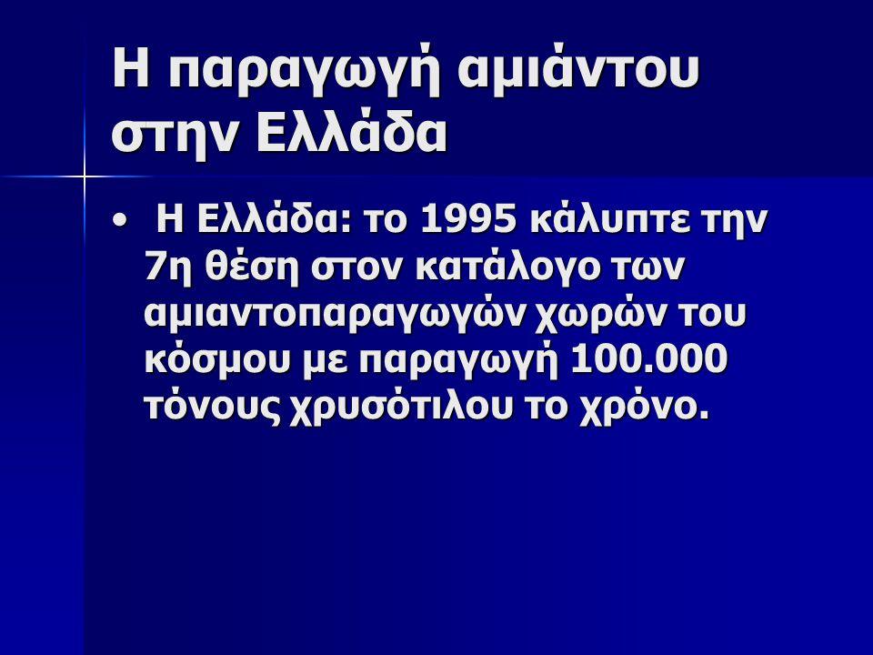 Η παραγωγή αμιάντου στην Ελλάδα