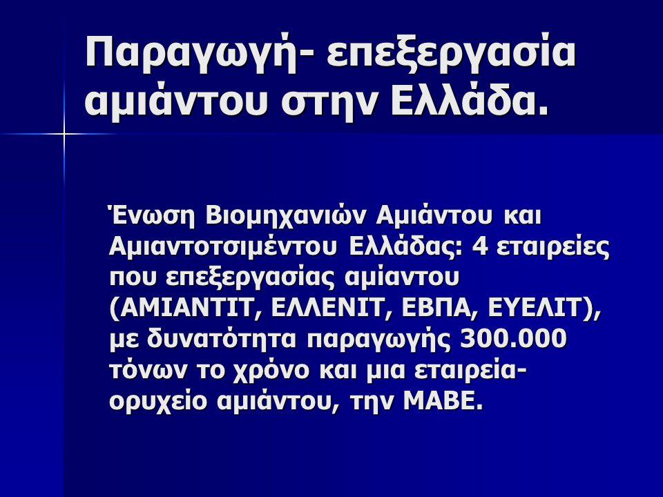 Παραγωγή- επεξεργασία αμιάντου στην Ελλάδα.
