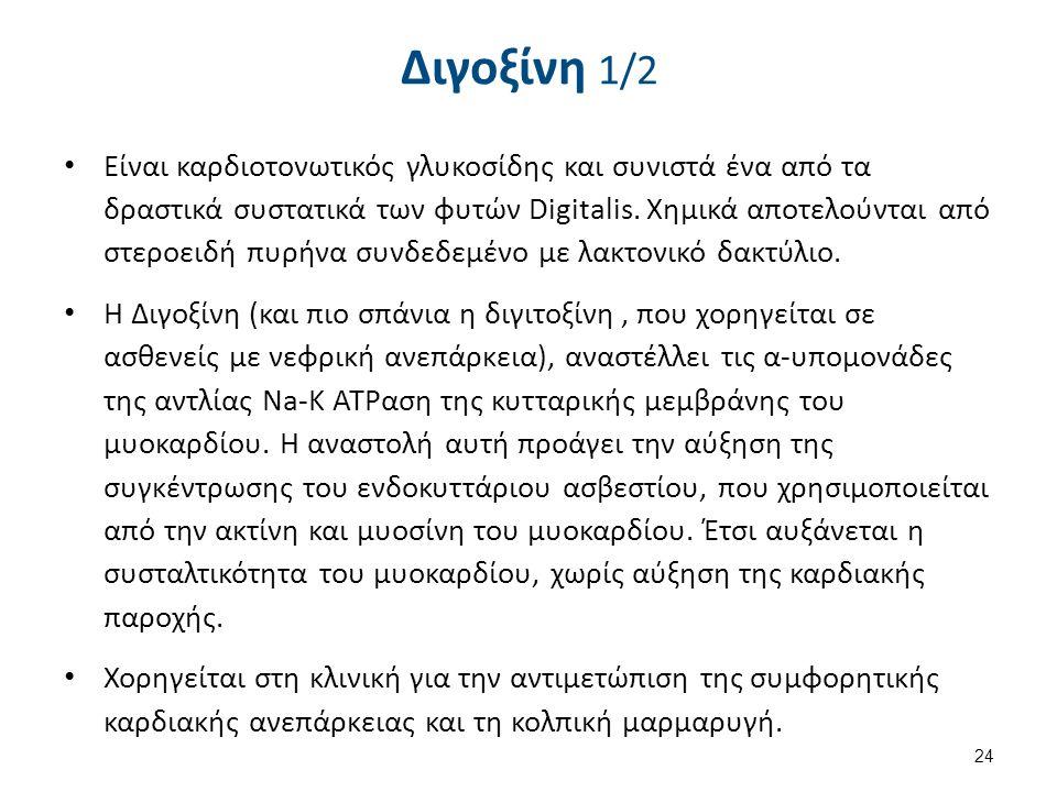 Διγοξίνη 2/2