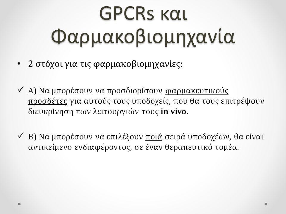 GPCRs και Φαρμακοβιομηχανία
