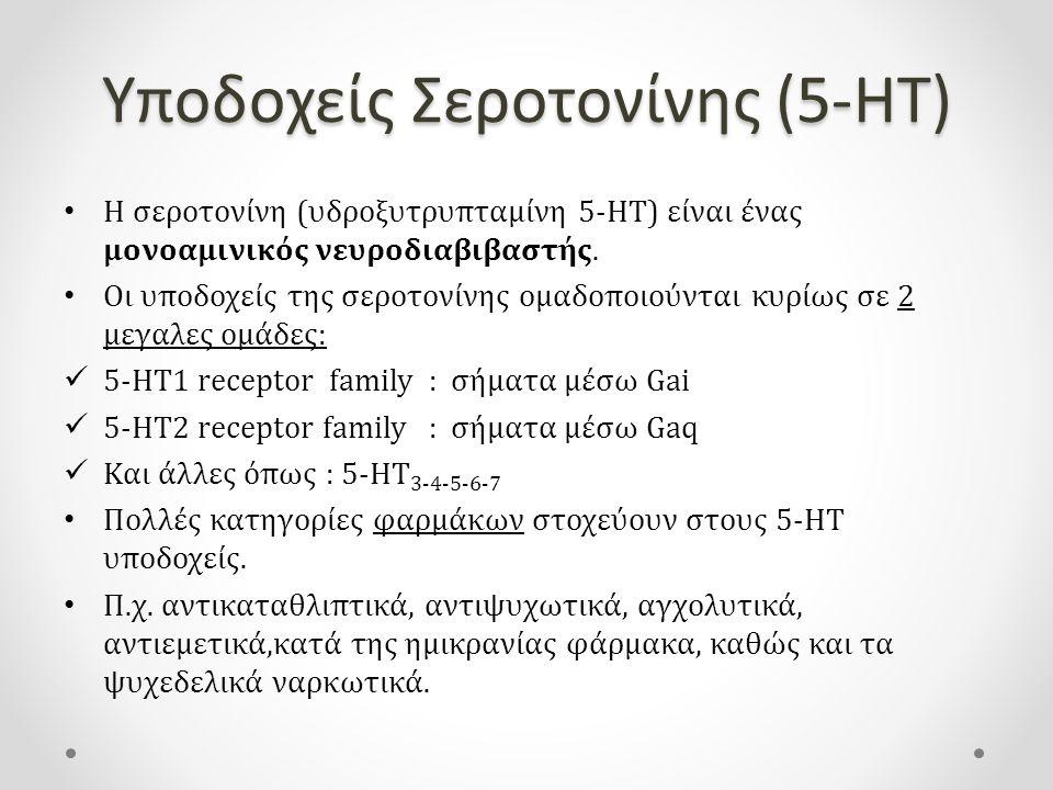 Υποδοχείς Σεροτονίνης (5-ΗΤ)