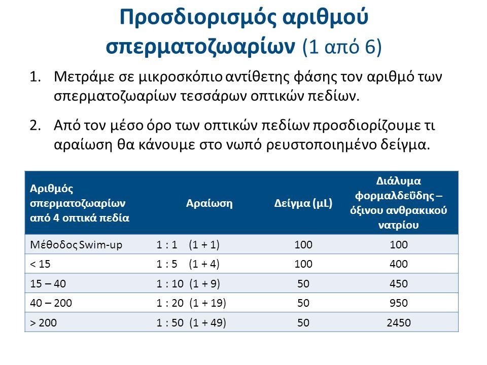 Προσδιορισμός αριθμού σπερματοζωαρίων (2 από 6)