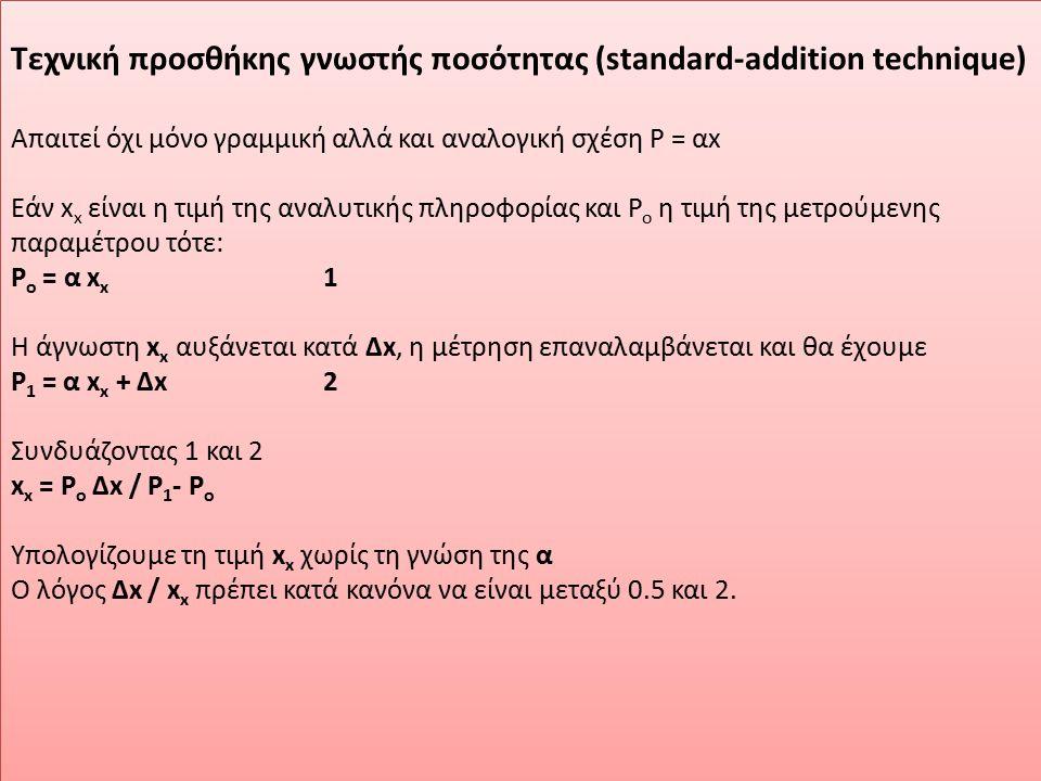 Τεχνική προσθήκης γνωστής ποσότητας (standard-addition technique)