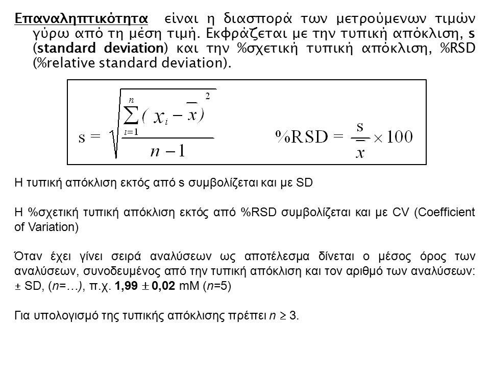 Επαναληπτικότητα είναι η διασπορά των μετρούμενων τιμών γύρω από τη μέση τιμή. Εκφράζεται με την τυπική απόκλιση, s (standard deviation) και την %σχετική τυπική απόκλιση, %RSD (%relative standard deviation).