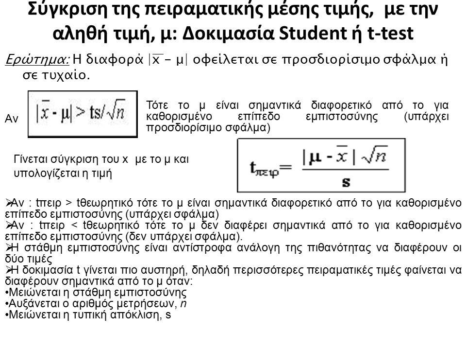 Σύγκριση της πειραματικής μέσης τιμής, με την αληθή τιμή, μ: Δοκιμασία Student ή t-test