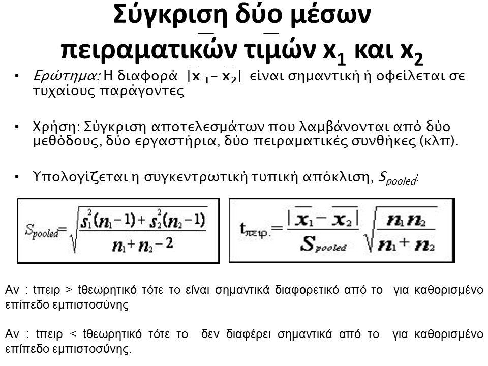 Σύγκριση δύο μέσων πειραματικών τιμών x1 και x2