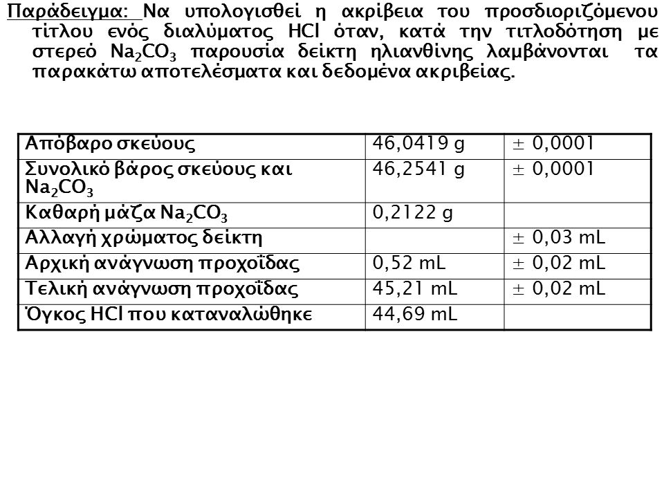 Παράδειγμα: Να υπολογισθεί η ακρίβεια του προσδιοριζόμενου τίτλου ενός διαλύματος HCl όταν, κατά την τιτλοδότηση με στερεό Na2CO3 παρουσία δείκτη ηλιανθίνης λαμβάνονται τα παρακάτω αποτελέσματα και δεδομένα ακριβείας.