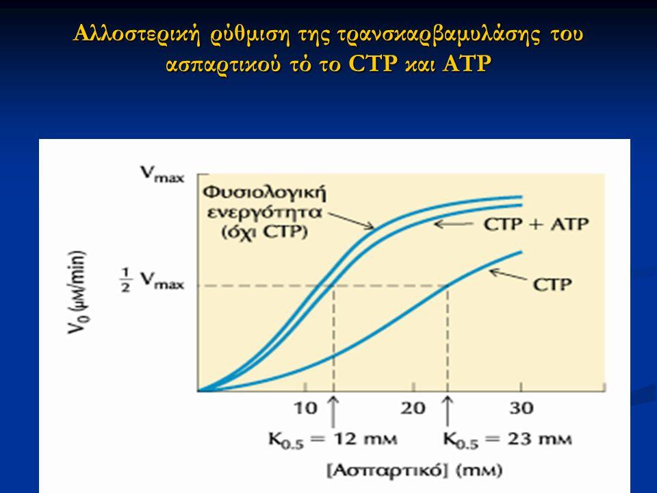 Αλλοστερική ρύθμιση της τρανσκαρβαμυλάσης του ασπαρτικού τό το CTP και ATP