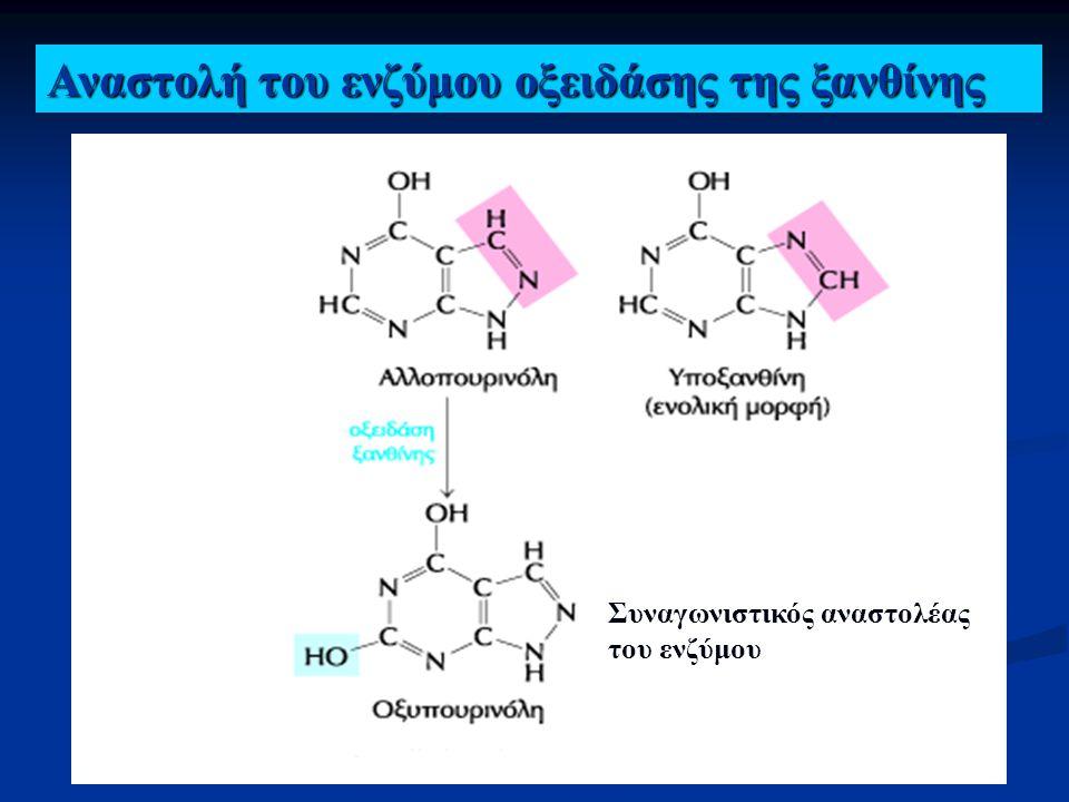Αναστολή του ενζύμου οξειδάσης της ξανθίνης