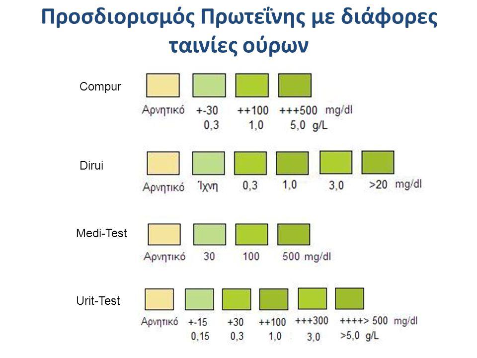 Ποιοτικός προσδιορισμός λευκώματος με βρασμό παρουσία οξικού οξέος