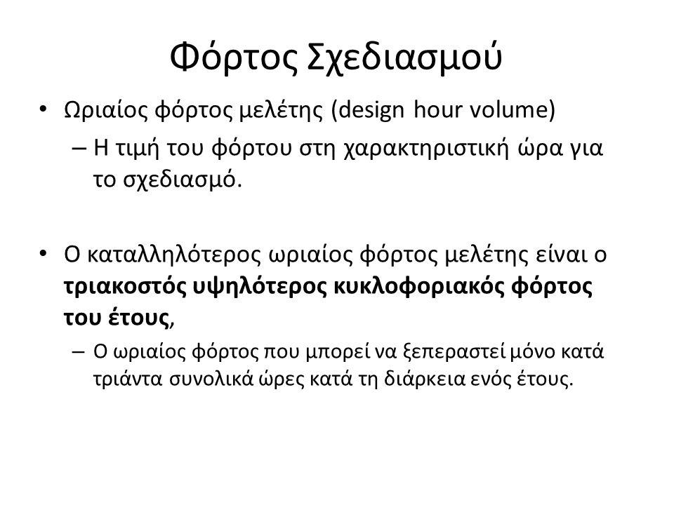Φόρτος Σχεδιασμού Ωριαίος φόρτος μελέτης (design hour volume)
