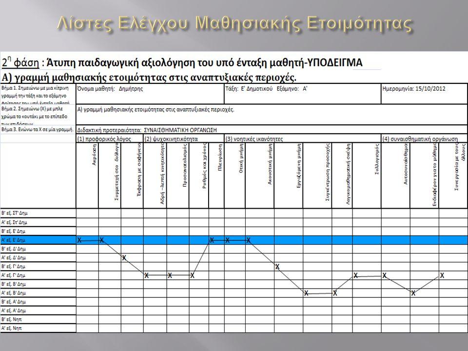 Λίστες Ελέγχου Μαθησιακής Ετοιμότητας
