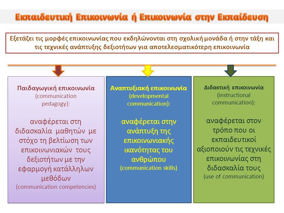 Εκπαιδευτική Επικοινωνία ή Επικοινωνία στην Εκπαίδευση