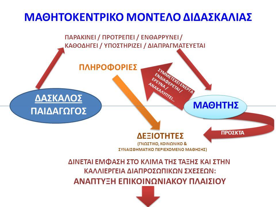 ΜΑΘΗΤΟΚΕΝΤΡΙΚΟ ΜΟΝΤΕΛΟ ΔΙΔΑΣΚΑΛΙΑΣ