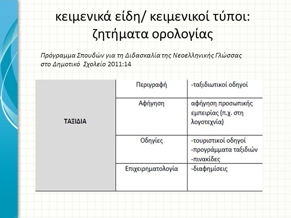 κειμενικά είδη/ κειμενικοί τύποι: ζητήματα ορολογίας