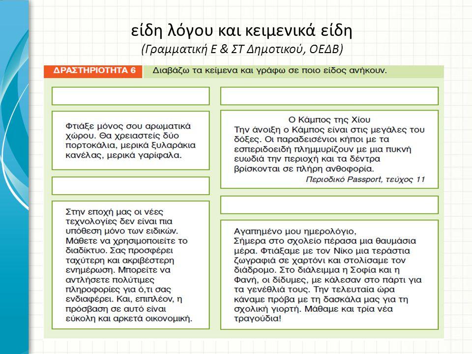 είδη λόγου και κειμενικά είδη (Γραμματική Ε & ΣΤ Δημοτικού, ΟΕΔΒ)