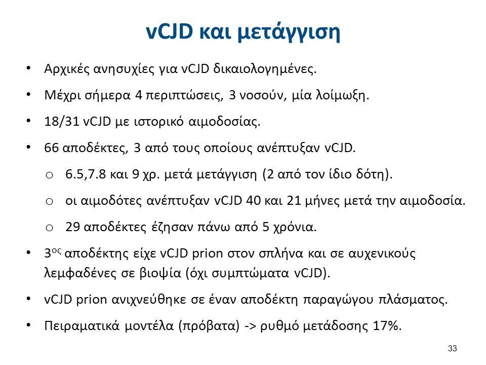 Ελονοσία Αιτιολογικός παράγοντας (ες): πρωτόζωα -παράσιτα (5) του γένους Plasmodium. Μετάδοση —> κουνούπια (Anopheles spp.)