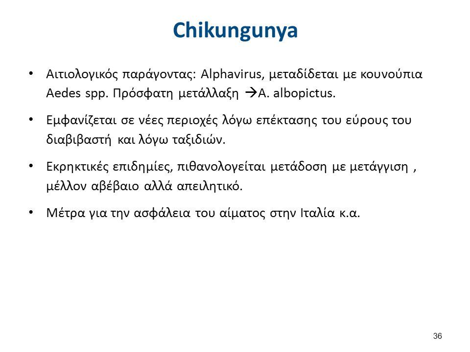 Κίνδυνος; Ένας ιός από την Αφρική  alphavirus - Chikungunya .