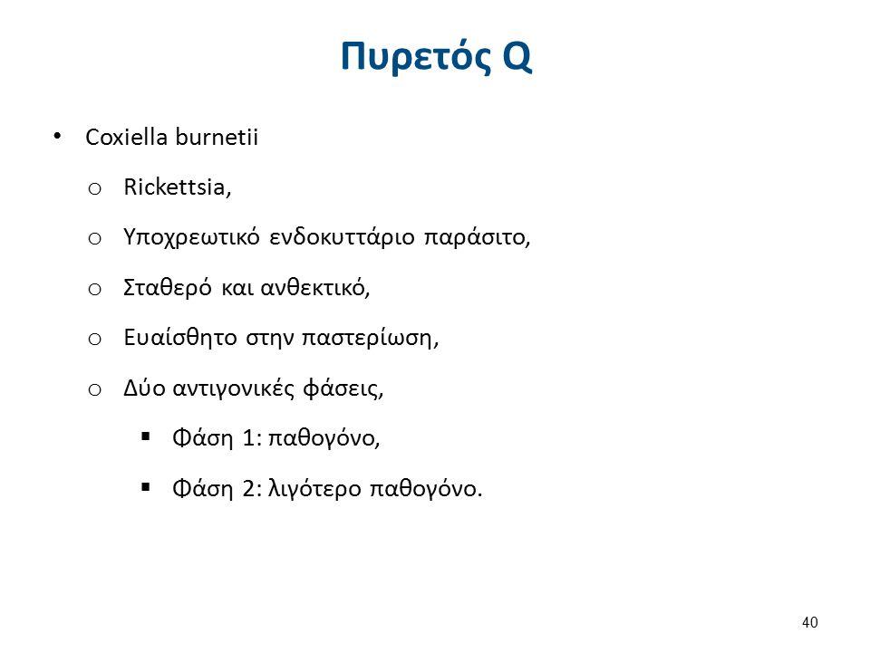 Μετάδοση Aerosol Υγρά μετά τοκετό 109 bacteria/gr placenta.