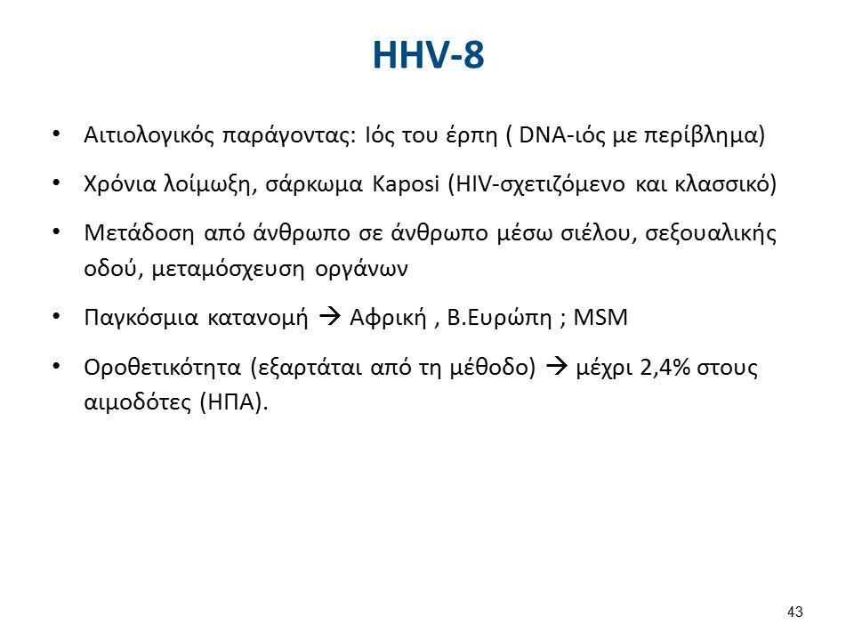 HHV-8 και μετάγγιση Έμμεσες αποδείξεις