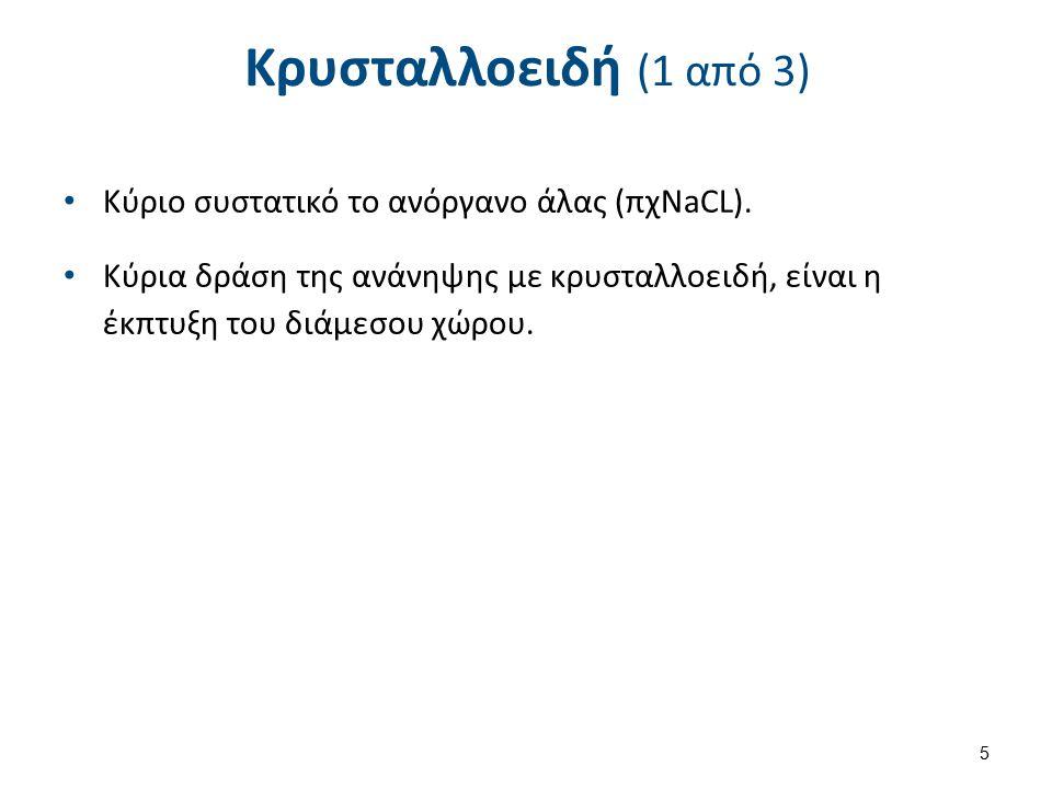 Κρυσταλλοειδή (2 από 3) Ισότονα (≈ ίση ωσμωτικότητα με πλάσμα),