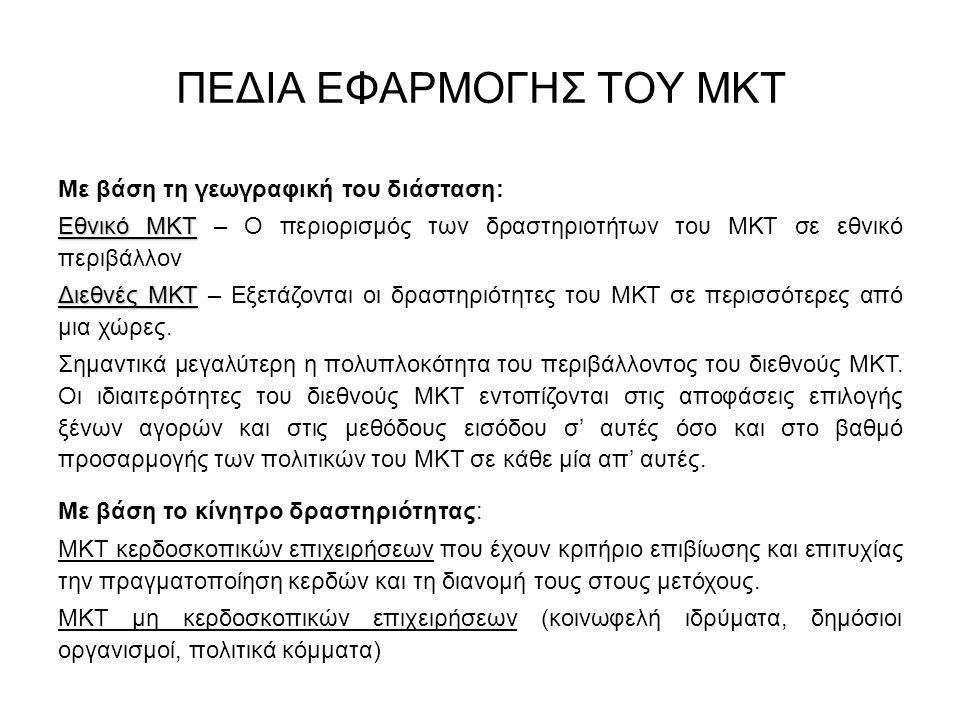 ΠΕΔΙΑ ΕΦΑΡΜΟΓΗΣ ΤΟΥ ΜΚΤ